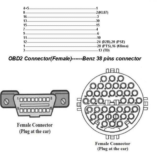 OBD2 socket    where is it - Mercedes Benz SLK Forum